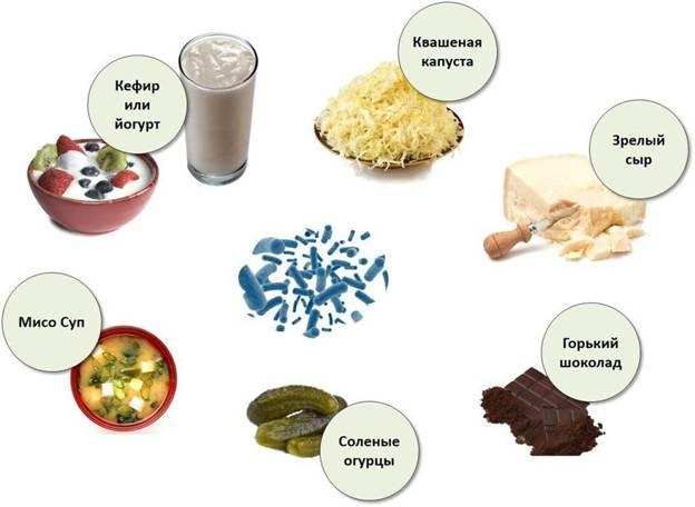 Пробиотики в продуктах