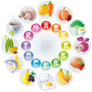 Инфографика - витамины от усталости